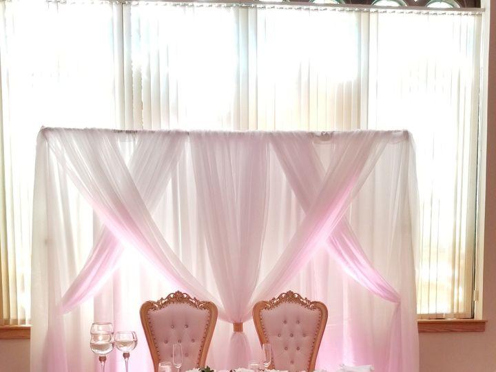 Tmx 20190827 081519 51 1005470 157542352759353 Liverpool, NY wedding rental
