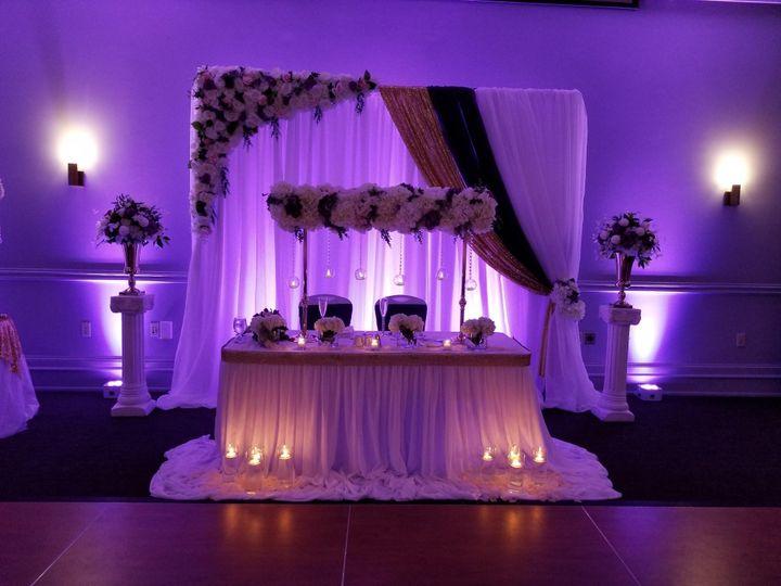 Tmx 20191019 184851 51 1005470 157542409451454 Liverpool, NY wedding rental