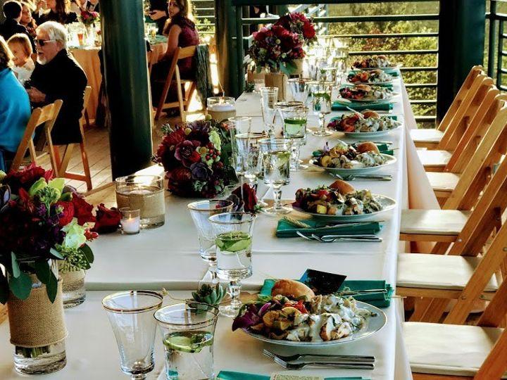 Tmx 2 51 4570 158101383388166 San Jose wedding catering
