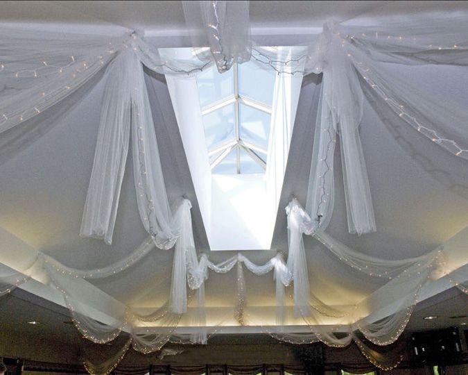 Indoor natural lighting