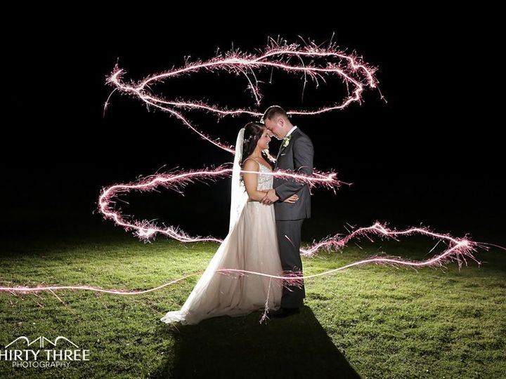 Tmx Sparklers 51 27870 161115750197415 Newport News, VA wedding venue