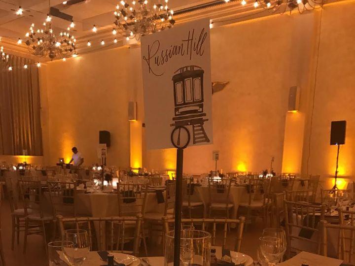 Tmx 1537500879 F2a88c50bfbaa88d 1537500878 D34c09997d0f1b05 1537500878125 2 0 1 San Francisco, CA wedding venue
