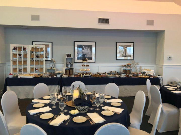 Tmx Dessert Display 2 51 493970 1565205894 Sea Isle City, New Jersey wedding venue