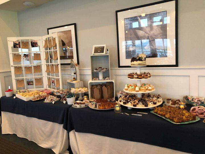 Tmx Dessert Display 3 51 493970 1565205898 Sea Isle City, New Jersey wedding venue