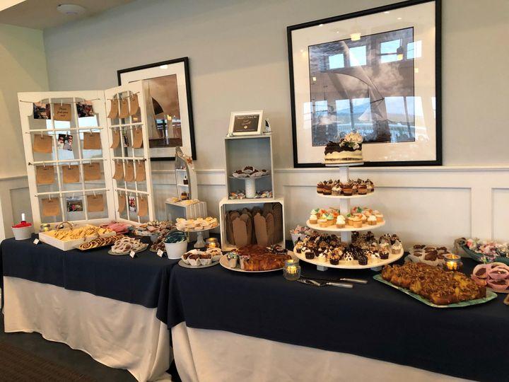Tmx Dessert Display 3 51 493970 158300702856194 Sea Isle City, New Jersey wedding venue