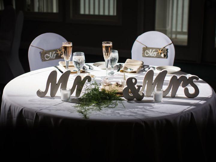 Tmx Jwp 0915 51 493970 1565205803 Sea Isle City, New Jersey wedding venue