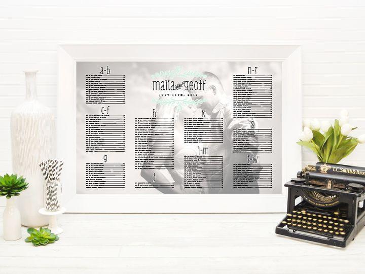 Tmx 1491505744861 The Malia  Geoff Seating Chart Sandusky wedding invitation