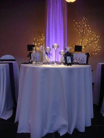 Table spotlight