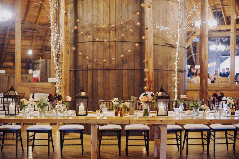 Farmhouse table for Dinner