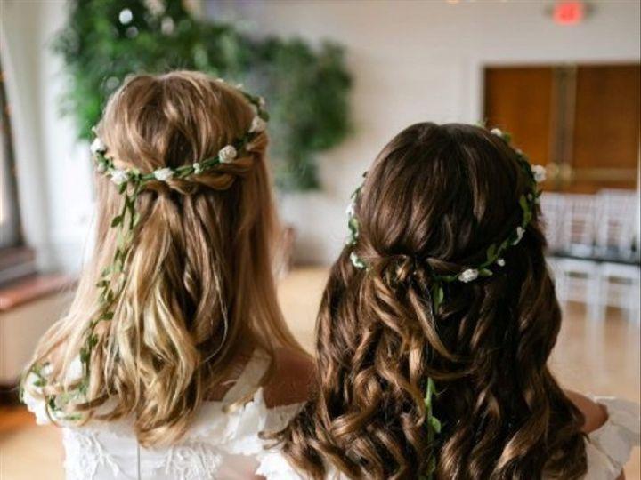 Tmx T30 1271549 51 582180 1572884936 New York, NY wedding beauty