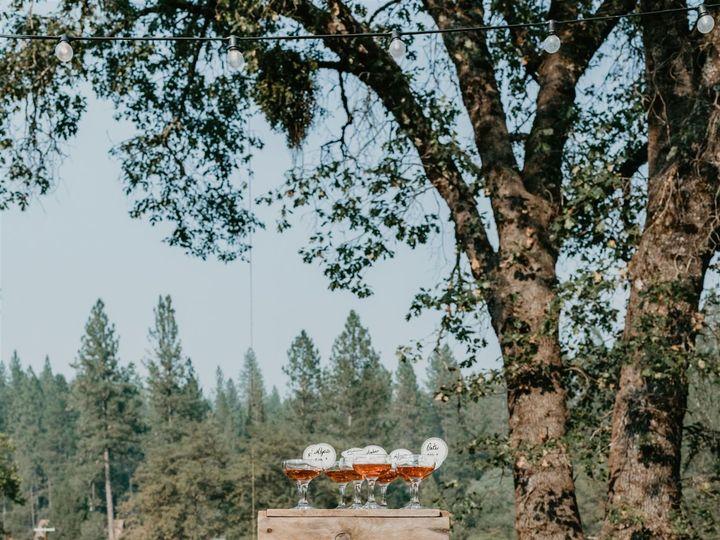 Tmx Wedding 1595 Websize 51 1003180 161092461599865 Nevada City, CA wedding planner