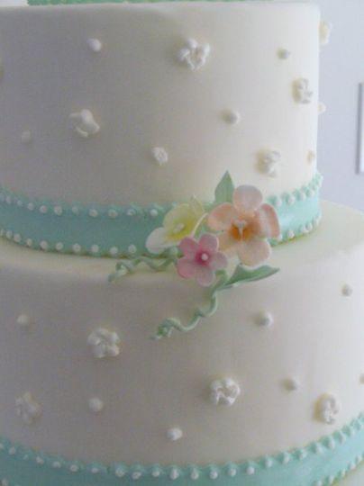 Putnam's Cakes & Confections LLC