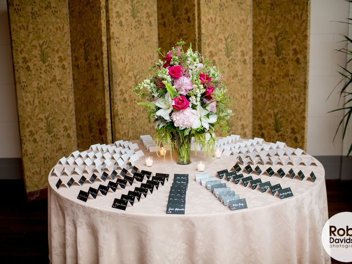 Tmx 1475201075693 Randall0084 Milwaukee, WI wedding planner