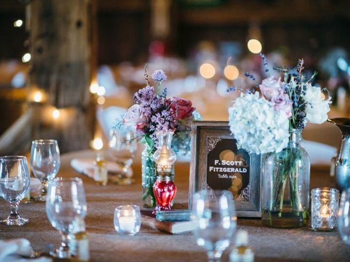 Tmx 1416760574720 Dee39974f49c249b0f960e4d1c0e59dd Pittsburgh wedding planner