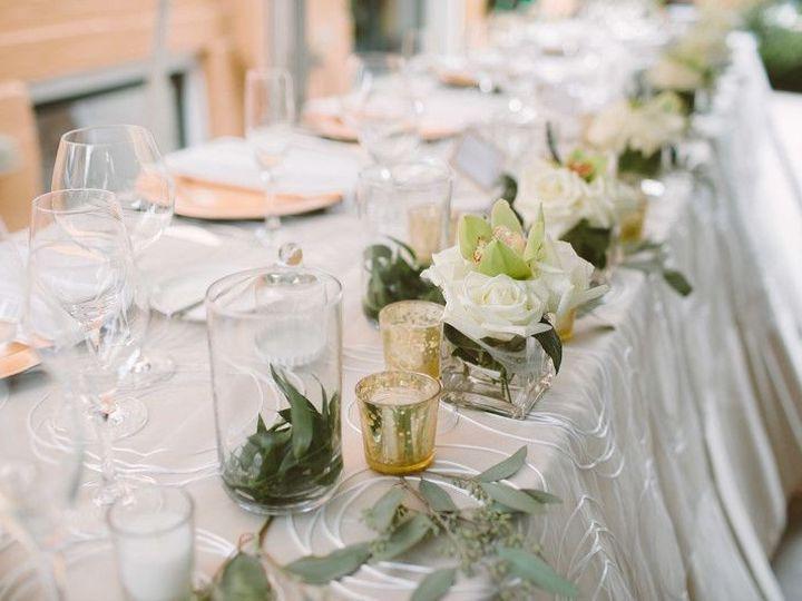 Tmx 1416760716949 0vrrpb Nu4sfslds7lzdj9hdyju7v8geyiiuz M6djw Pittsburgh wedding planner