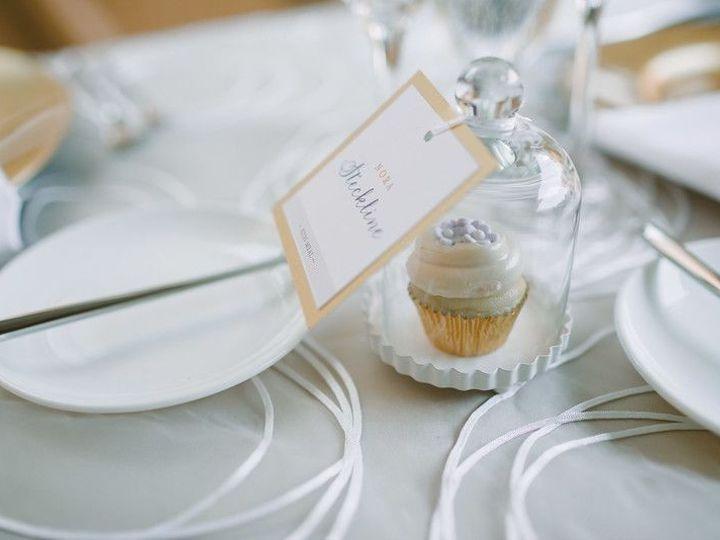 Tmx 1416760744303 G7q7 0cvqggitvnezhb5y4tqoxlpohb4cdwcdqqtqa Pittsburgh wedding planner