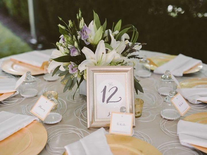 Tmx 1416760757885 U1krew2ucpfjtujebk57ydqstxhb665ja5ydroo2u Pittsburgh wedding planner