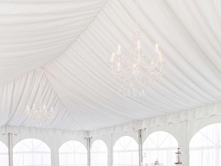 Tmx 1508259579443 R6a2360 Silverthorne, Colorado wedding rental