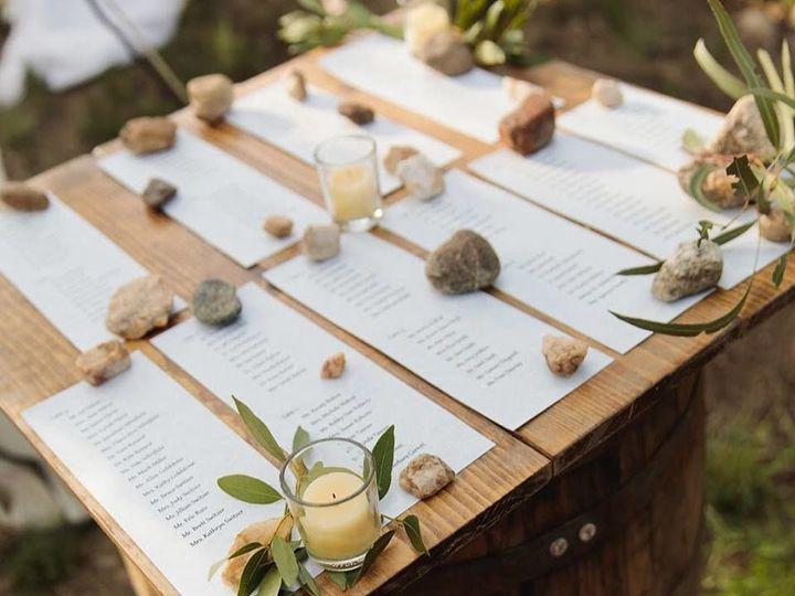 Tmx 1533829519 166c6dfd6cde7993 1533829518 Befbad6bfd255470 1533829520123 3 Whiskey Barrel Wit Silverthorne, Colorado wedding rental