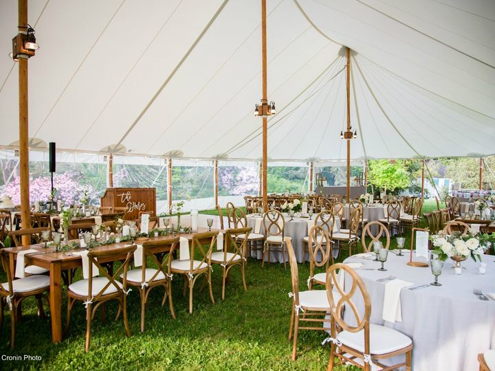Tmx Kelly Cronin 7 2000x1333 51 366380 157747721795973 Sandwich, MA wedding venue