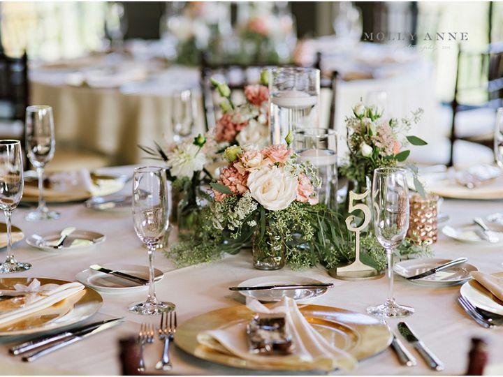 Tmx Molly Anne Photography 1818 1 51 483480 Amherst, NH wedding venue