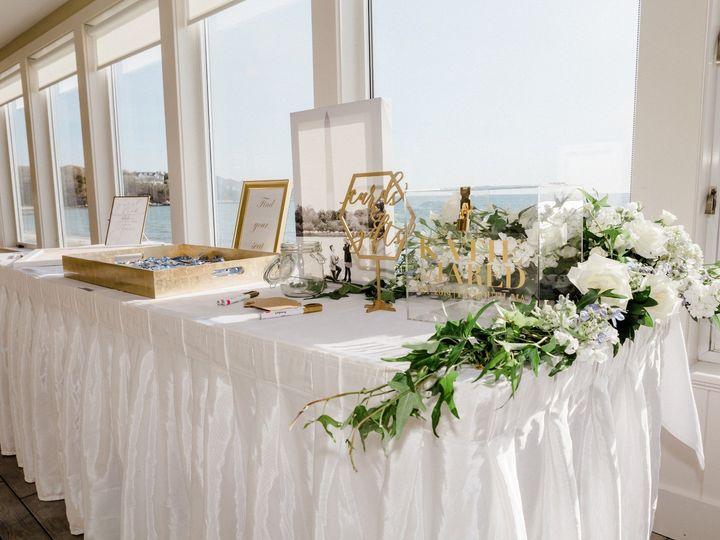 Tmx Img 5937 51 21580 157427343785823 North Falmouth, MA wedding venue