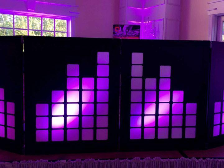 Tmx 1507340266271 Img7110 Washington, DC wedding dj