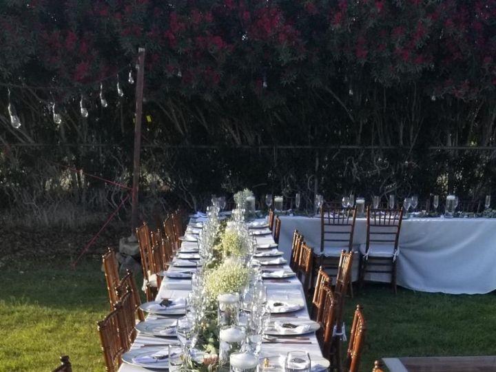 Tmx 20190510 182151 1 51 960780 1557630188 Palm Desert, California wedding catering