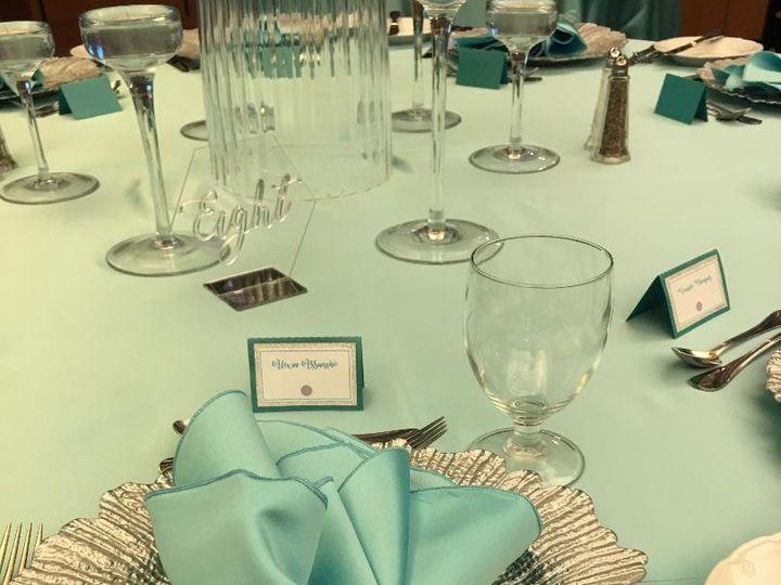 Tmx 25th Anniversary Event 51 314780 Boca Raton, FL wedding venue