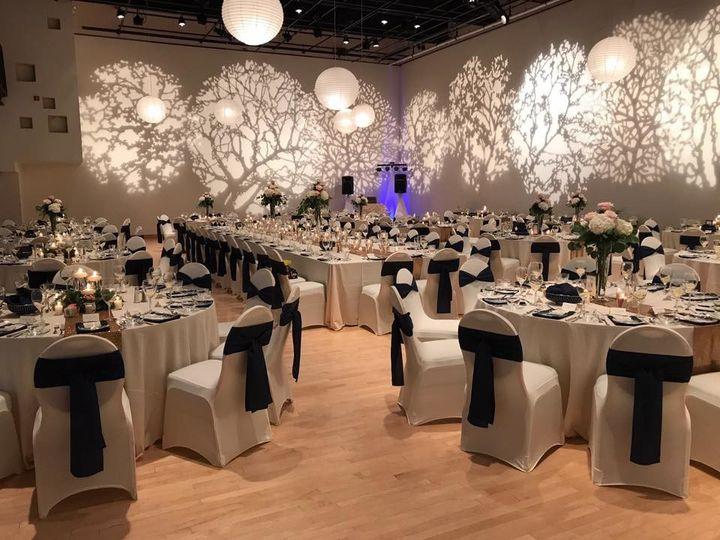 & Sweet N Easy Events LLC - Planning - Appleton WI - WeddingWire