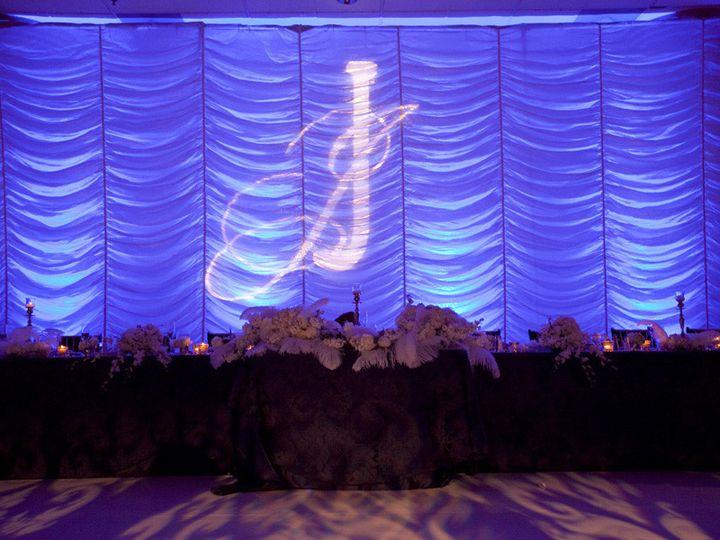 Tmx 1390605734728 Jj088 Santa Clarita, CA wedding planner