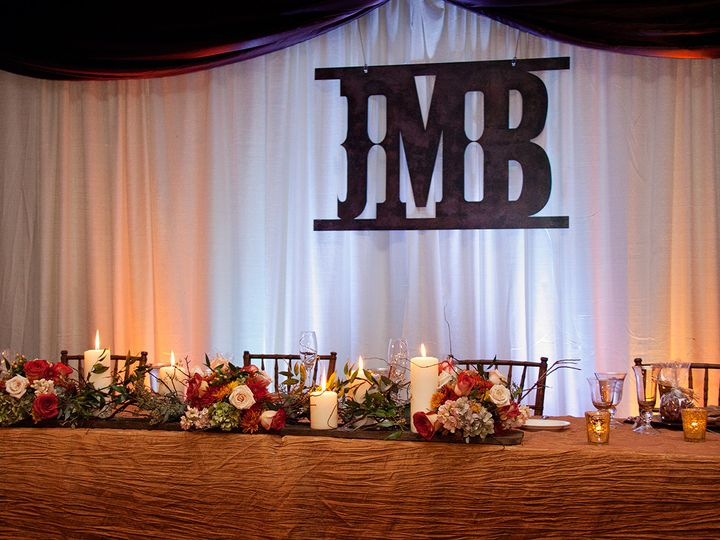 Tmx 1390696251898 1r 085 N Santa Clarita, CA wedding planner