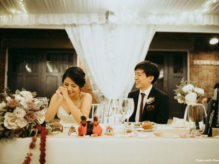 Tmx 11 51 605980 Tarrytown wedding venue