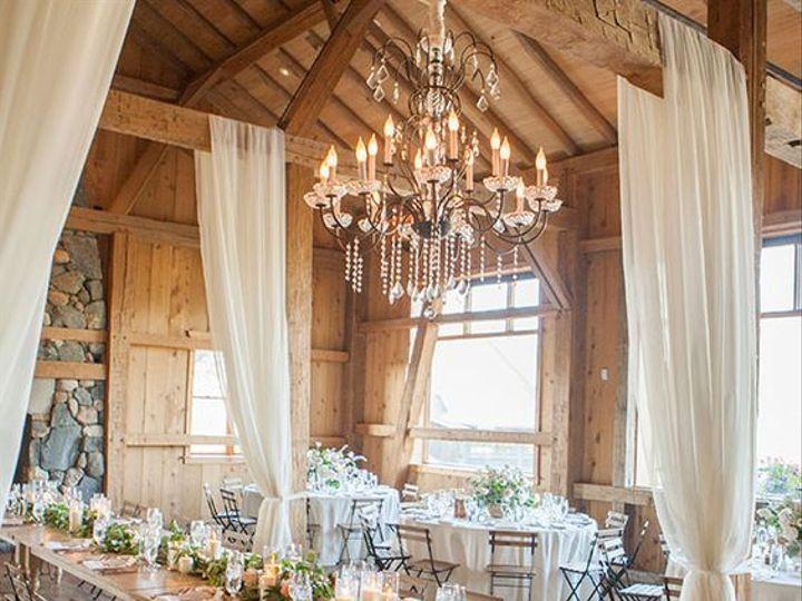 Tmx Receptionrustic 51 496090 Dunstable, MA wedding planner