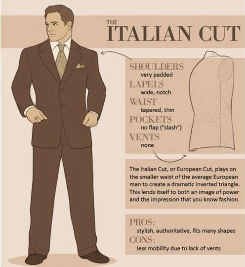 italian cut