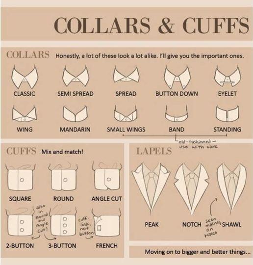 mens wardrobe different collars cuffs