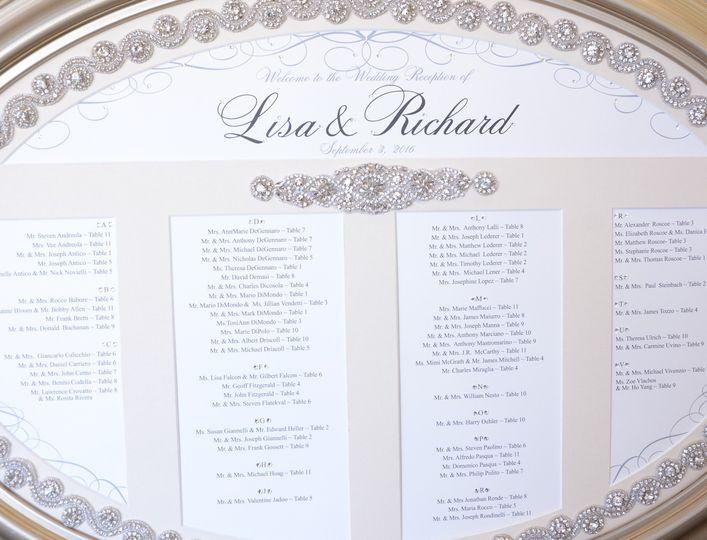 For Lisa and Richard