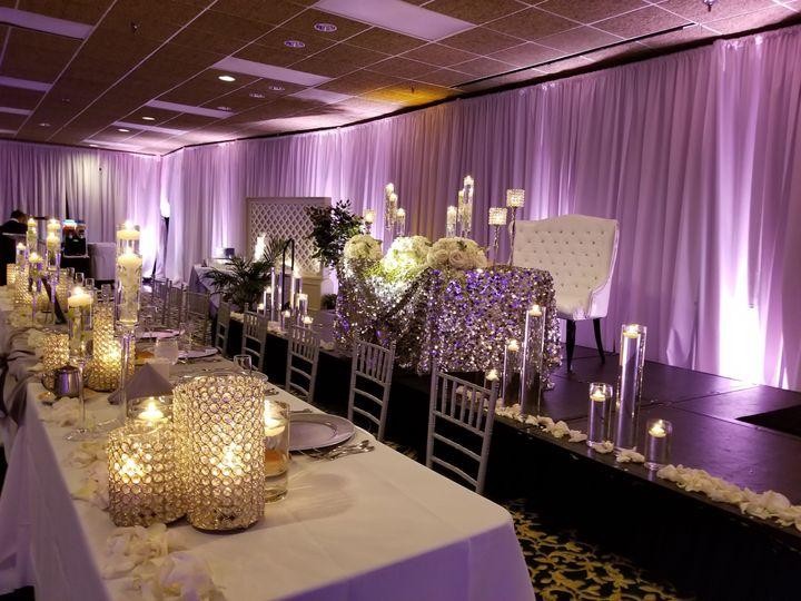 Tmx 20180519 191448 51 58490 Washington, DC wedding dj