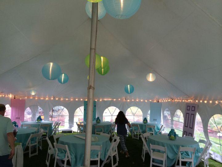 Tmx 1425919479485 Img0161 Windham wedding rental