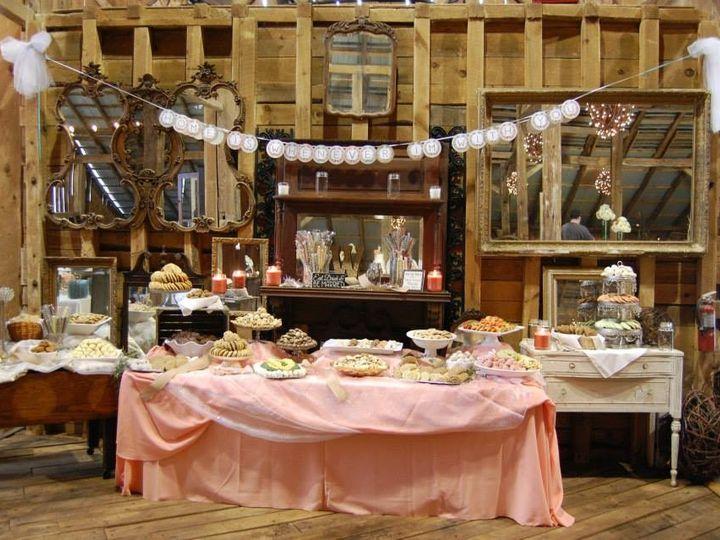 Tmx 1421090935986 Cookie Display Altoona, PA wedding catering