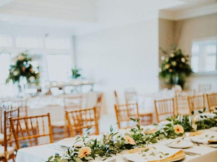 Tmx 4v9a8772 51 132890 1565723224 Millsboro, DE wedding venue