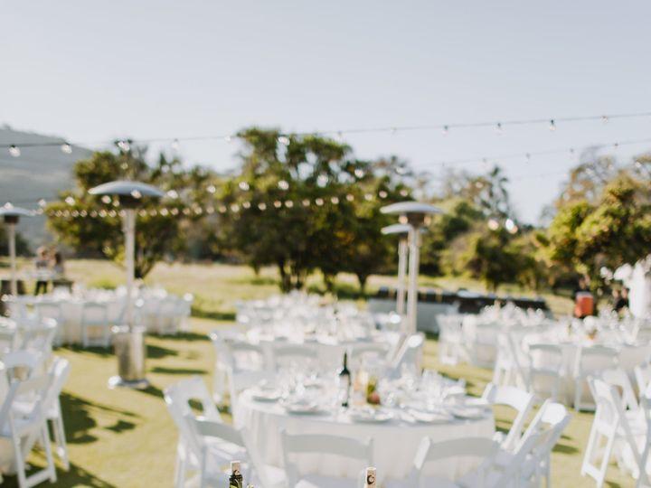 Tmx Morris Wedding 636 51 1014890 158931405031356 San Juan Capistrano, CA wedding venue