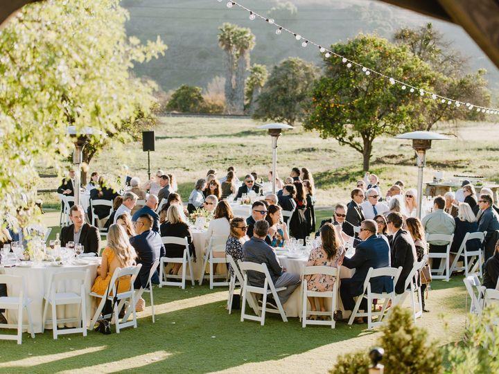 Tmx Morris Wedding 655 51 1014890 158931381760720 San Juan Capistrano, CA wedding venue