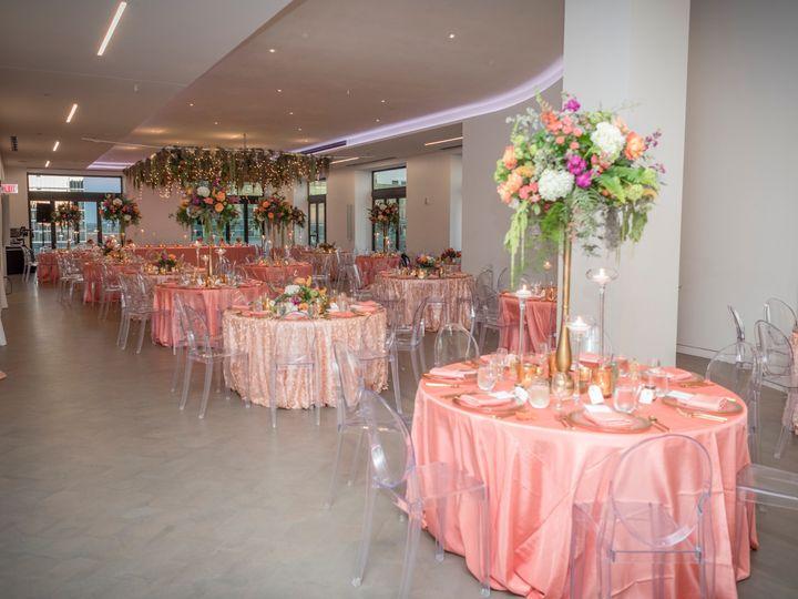 Tmx Room Long Shot Beck Wedding 51 54890 158506212938229 Kansas City, MO wedding venue