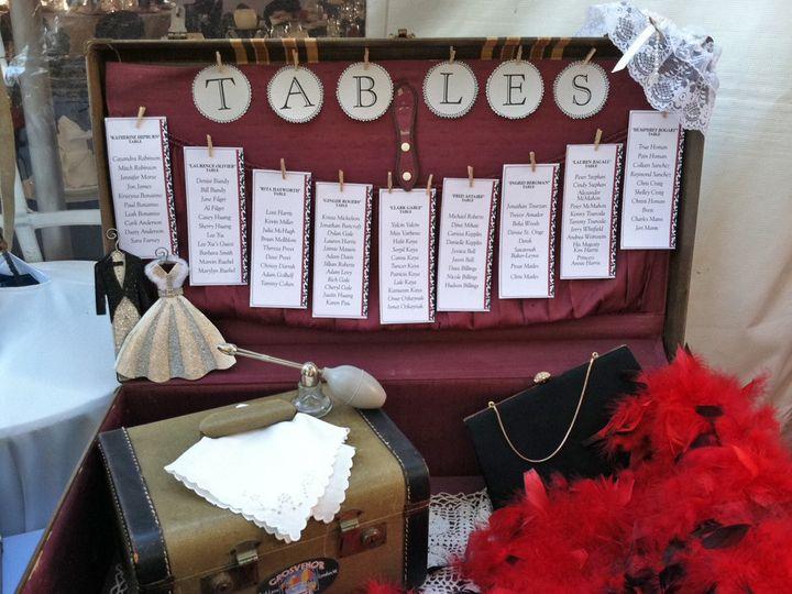 Tmx 1452712665768 Table Chart Orange, CA wedding venue