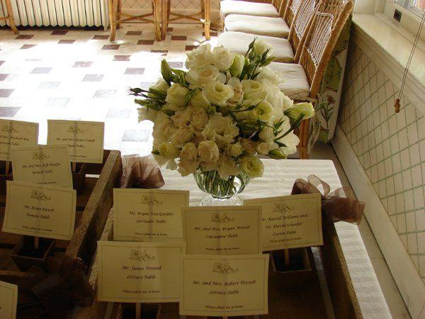 Tmx 1276601204686 DSC06735 New Freedom wedding planner
