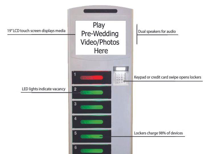 Tmx 1491271280484 Wwkiosk Raleigh wedding rental