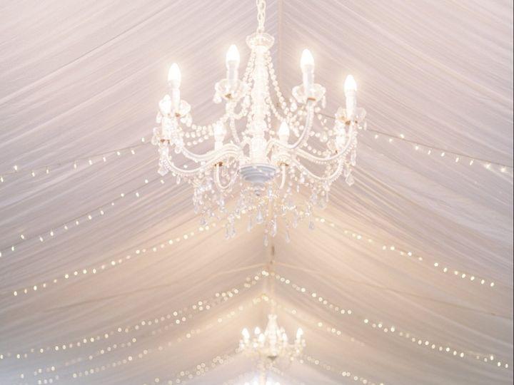 Tmx Overall 51 1060101 160513749241776 Chambersburg, PA wedding planner