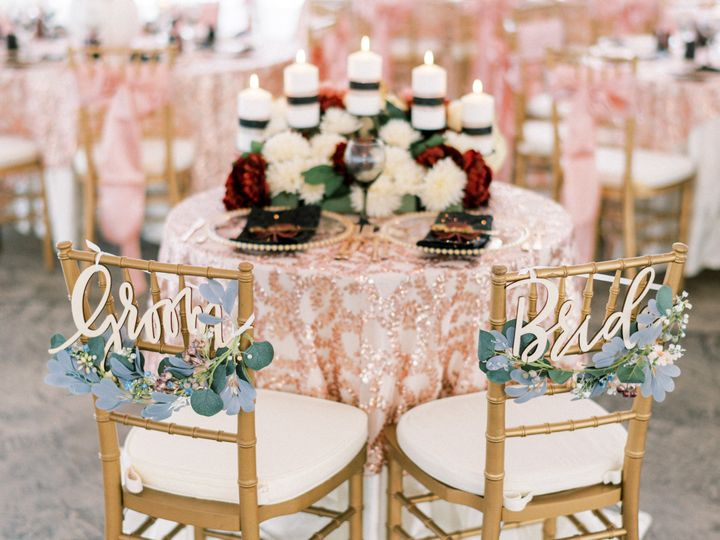 Tmx Sweet B 2 51 1060101 160513739319113 Chambersburg, PA wedding planner