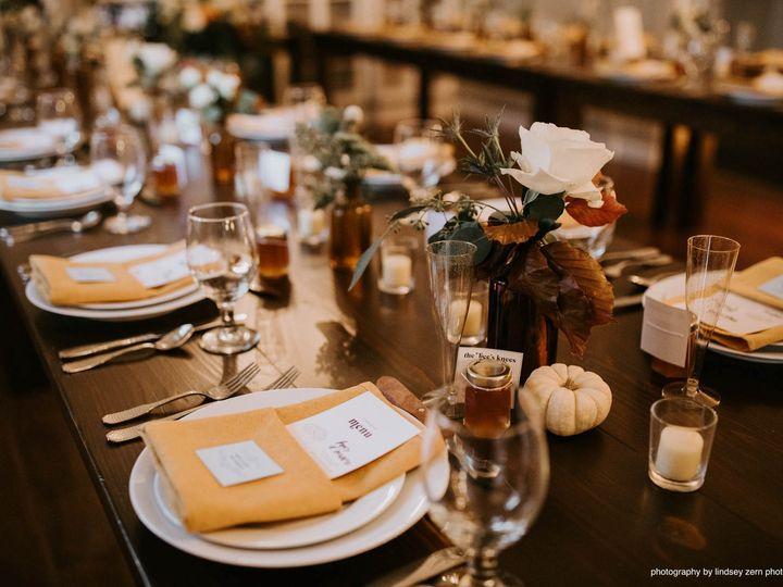 Tmx Er1a1140 51 1632101 157487313513843 Cleveland, OH wedding planner